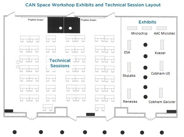 Exhibit and Technical Session Layout